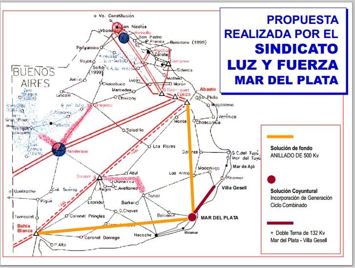 Propuesta de 1999-2000 de Luz y Fuerza Mar del Plata