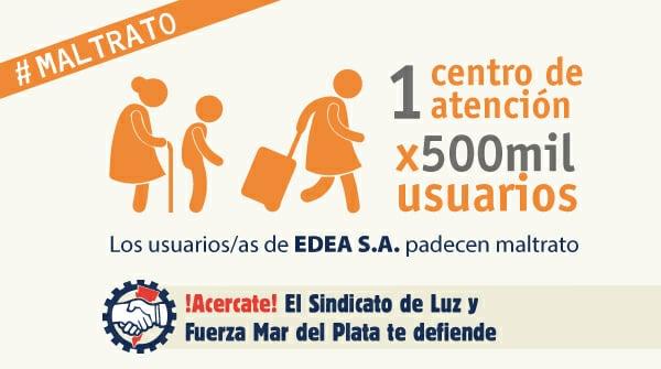 UN CENTRO DE ATENCIÓN POR CADA 500.000 USUARIOS/AS