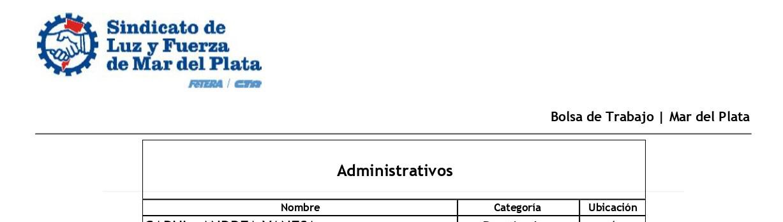 BOLSA DE TRABAJO MdP: LISTADO